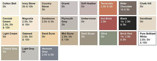 Sandtex 174 Ultra Smooth Masonry Paint Home Exterior