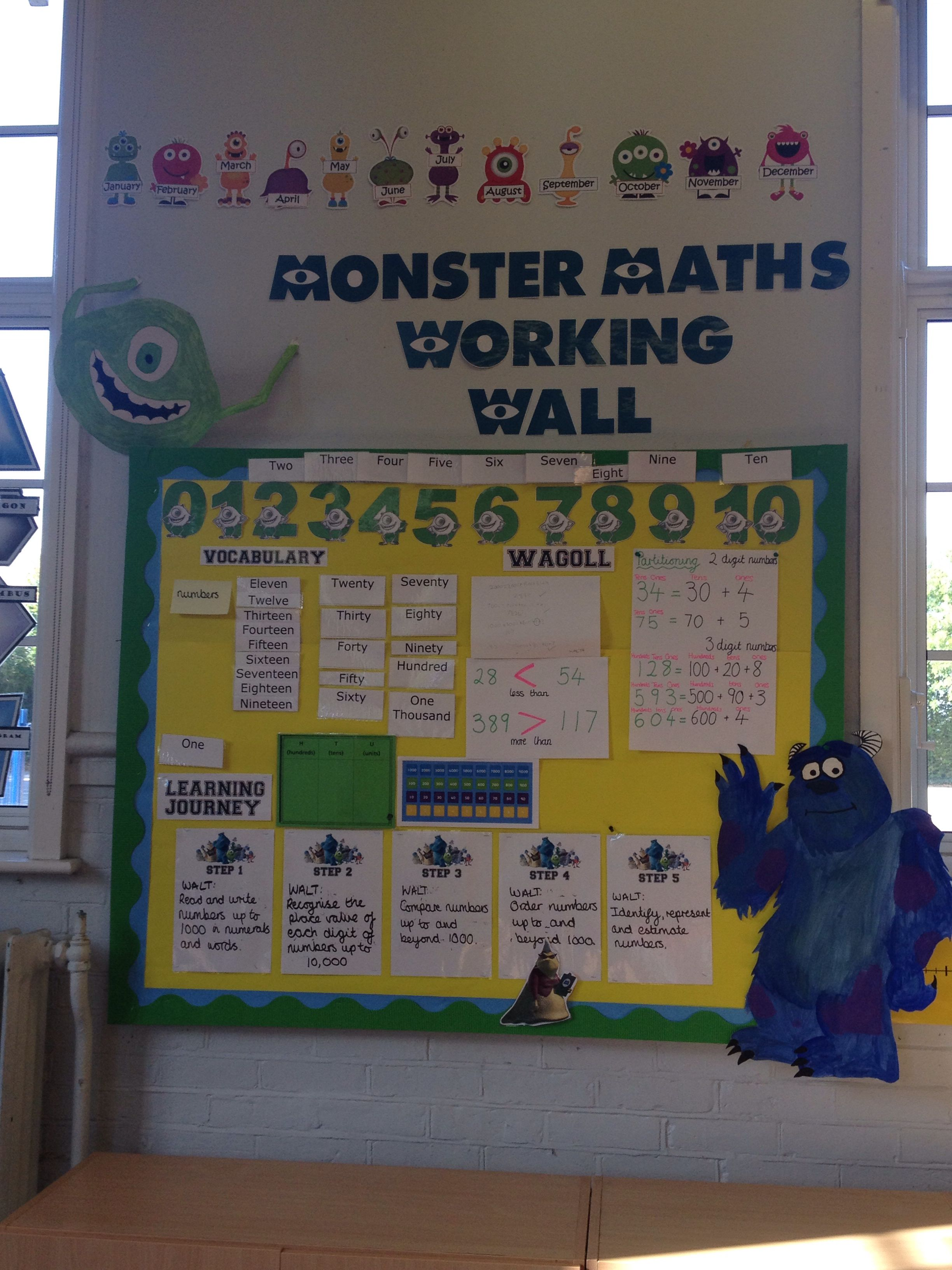 Monster maths working wall - place value | Working Walls ...