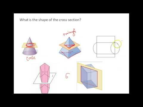 Geometry B Lesson 21 Cross Sections 2 Math Worksheet Math