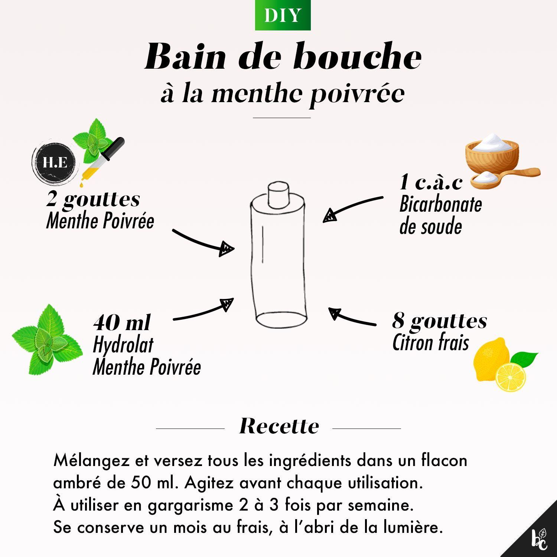 Bain De Bouche A La Menthe Poivree Et Au Bicarbonate De Soude Bc