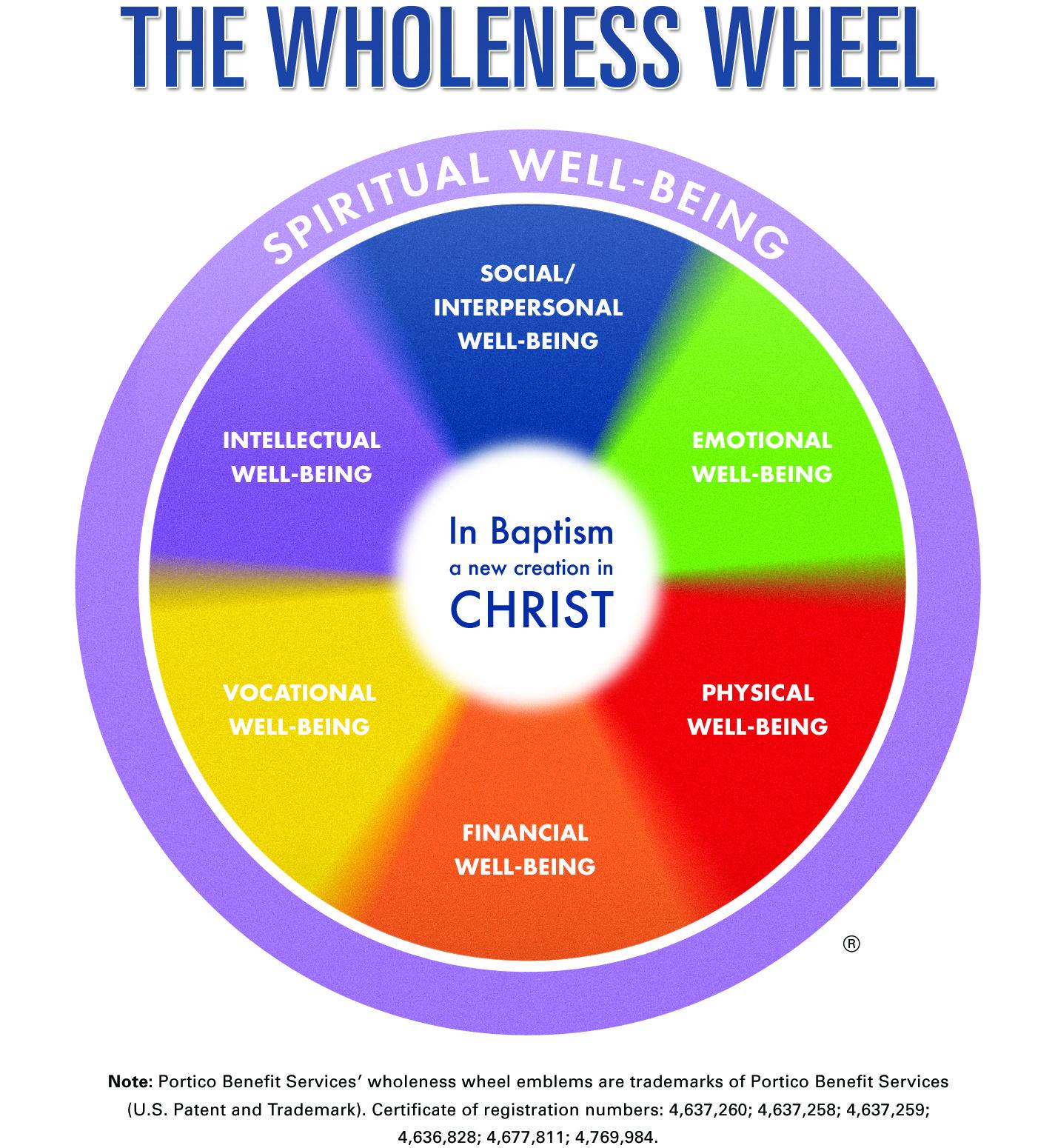 Wholenesswheel Print X