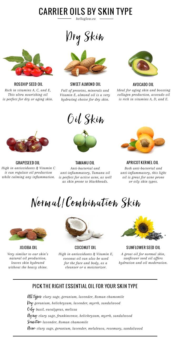 5 Common Face Oil Mistakes How To Make Your Own Custom Formula