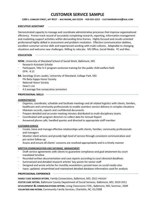 Sample Executive Reports Executive Summary Templates Free Sample