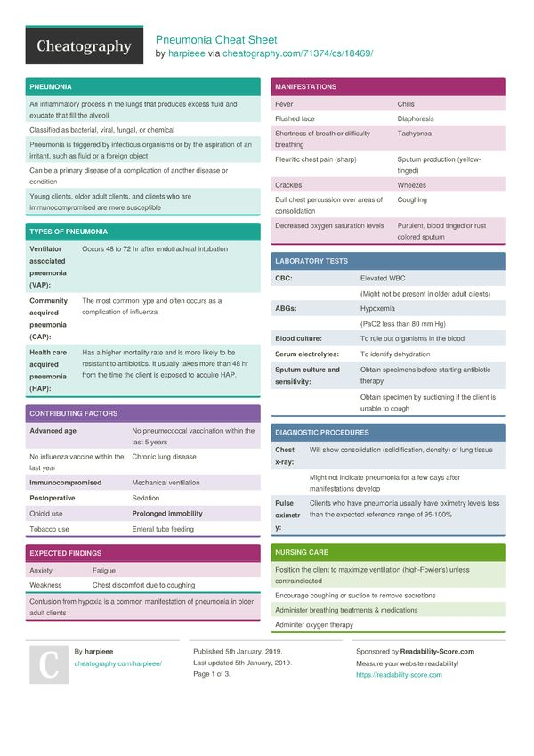 Pneumonia Cheat Sheet from harpieee. in 2020 | Nursing ...