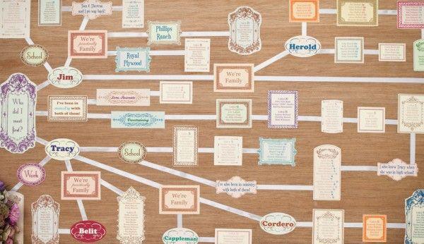 comme un jeu de piste mots gentils jeu de piste et plans de table. Black Bedroom Furniture Sets. Home Design Ideas
