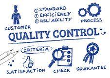 Controle da qualidade Fotografia de Stock Royalty Free
