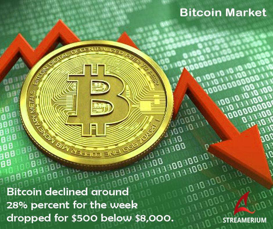 bitcoin etf di trading