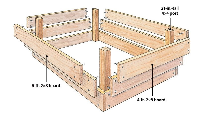 How To Make A Raised Garden Bed With Images Garden Beds