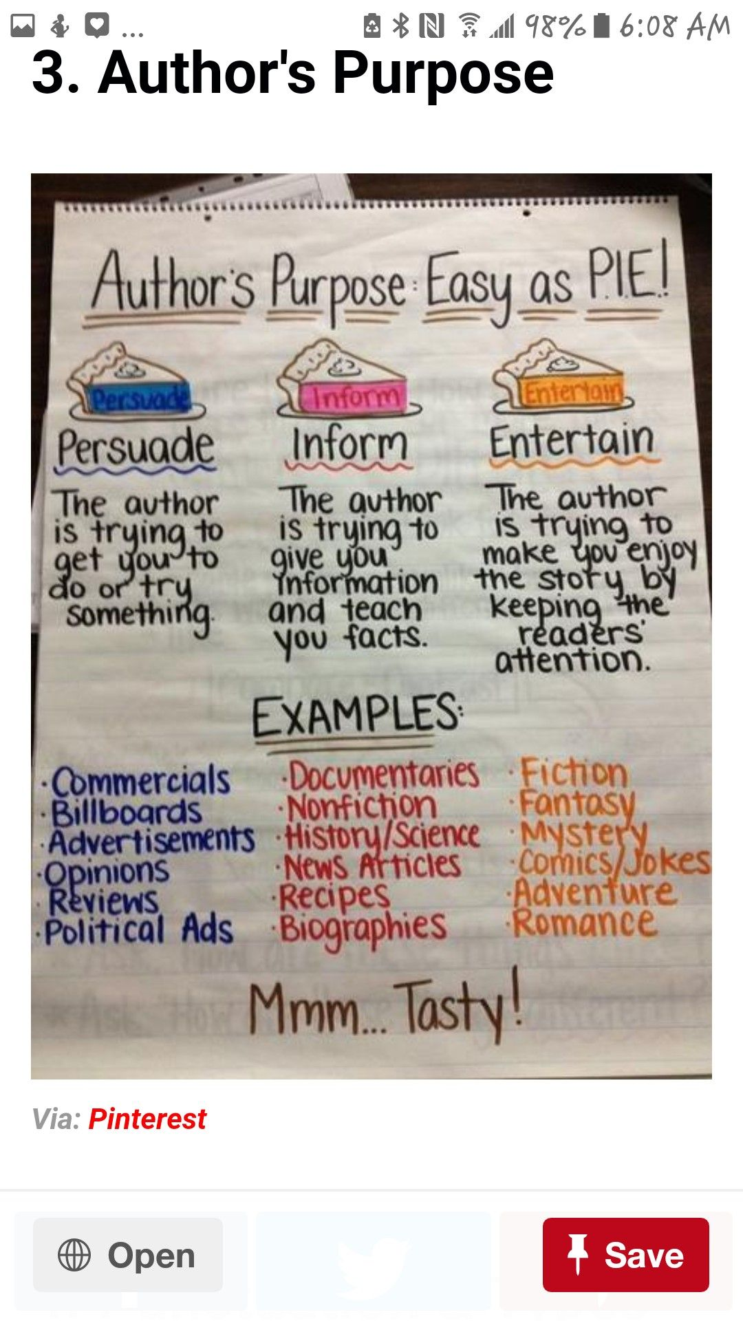 Pin By Entretopia On Rise Literacy In