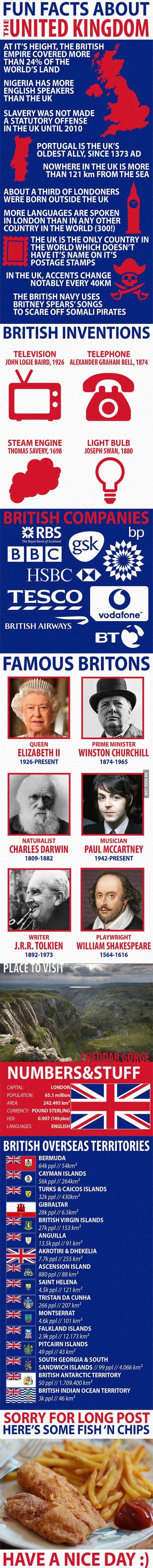 Fun Facts about the United Kingdom
