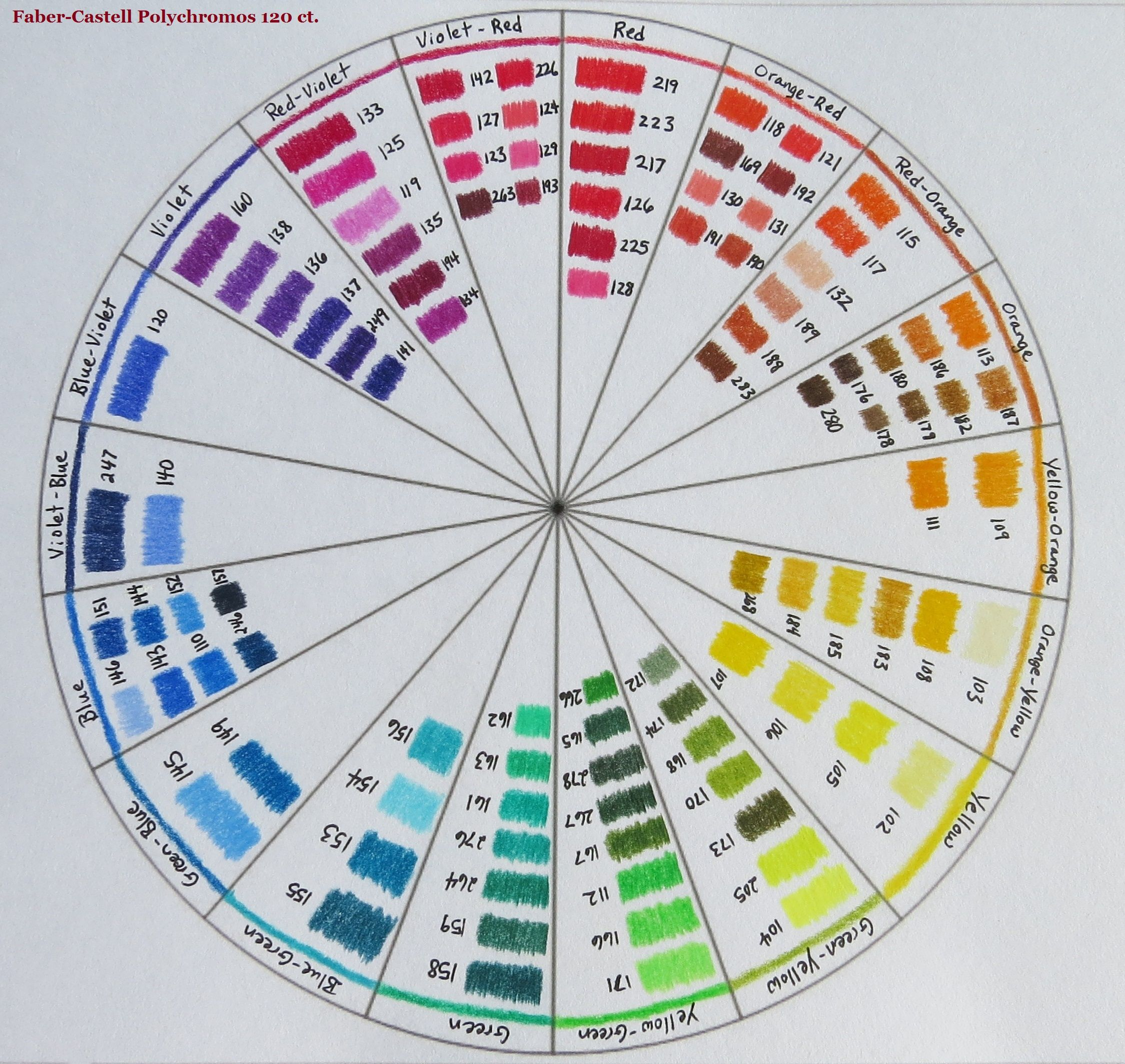 Faber Castell Polychromos 120 Count 18 Section Color Wheel