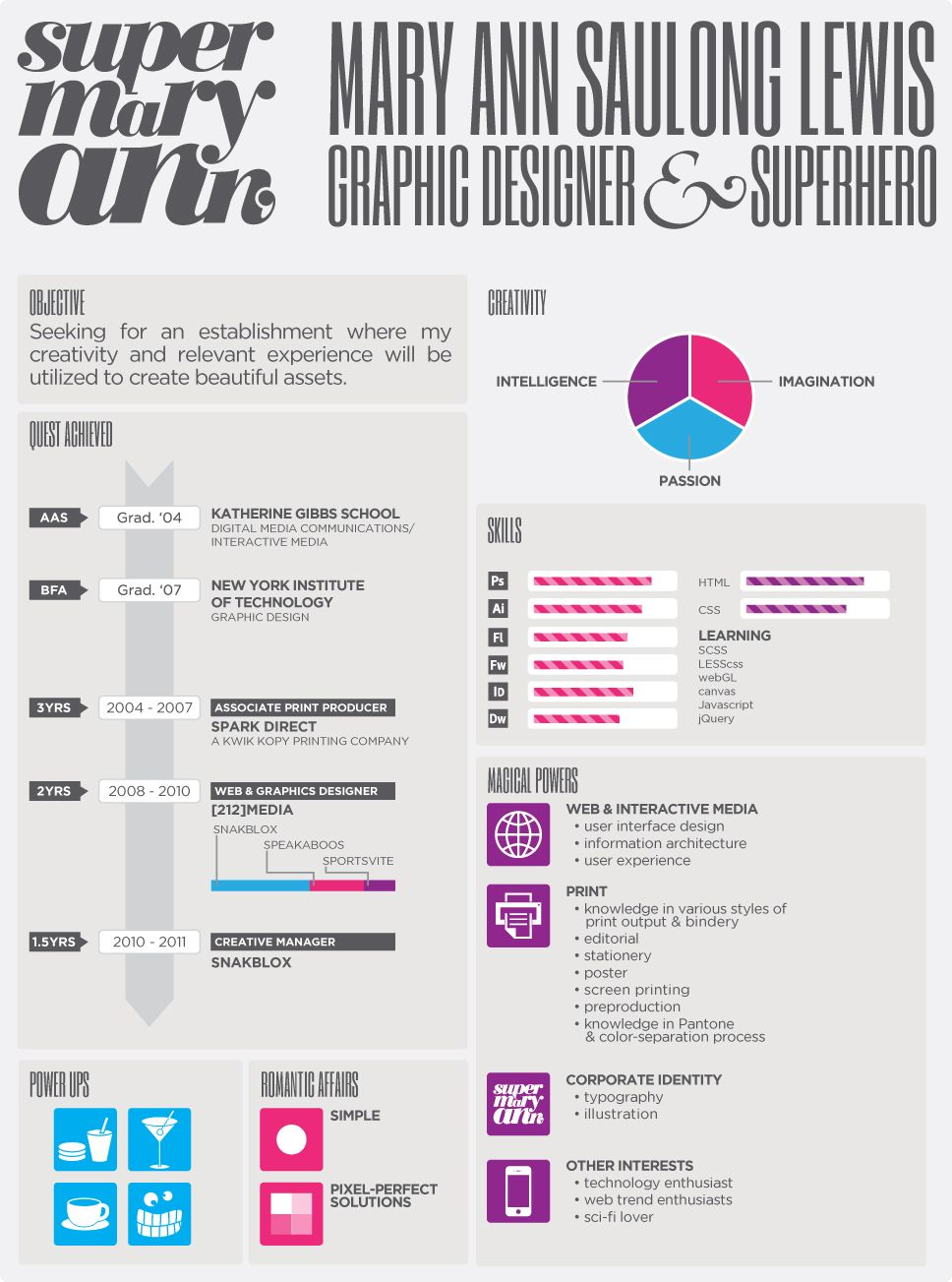 Free Resume Templates for Creative Minds | Curriculum creativo ...