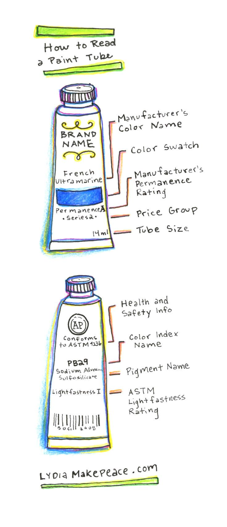 Basic Watercolor Palette 12 Essential Colors Paint Tubes