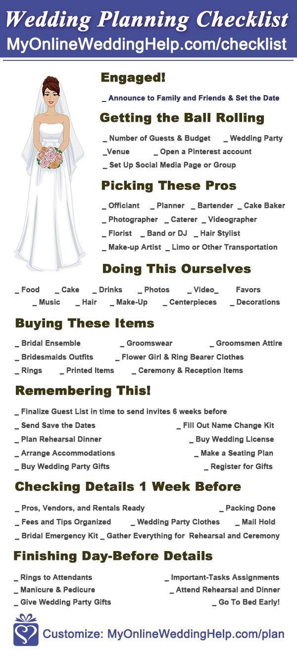 Your Complete Wedding Checklist. 10 Steps plus Timeline