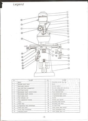 milling machine vertical turret milling machine vertical milling A CNC Machine