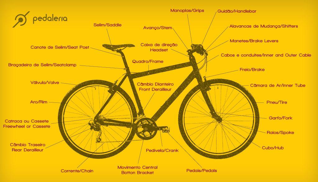 bicicleta de slabit olx)