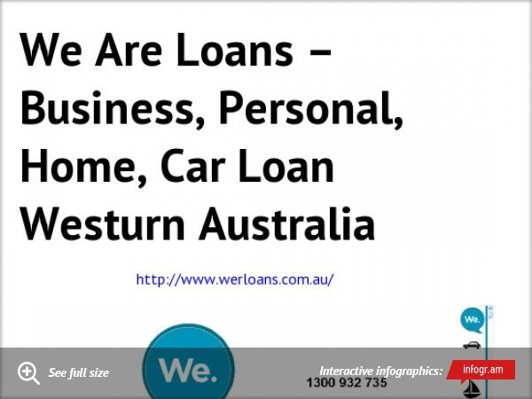 Werloans Com Au Is Providing Consumer Loans For Business Personal Home Loan And Other Borrowing Needs In Perth Western Australia The Borrowers Pay Off Mortgage Early Finance
