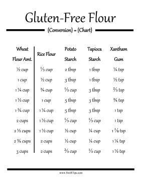 Gluten Flour Conversion Chart Gluten Free Flour Recipe Gluten Free Conversion Chart Gluten Flour