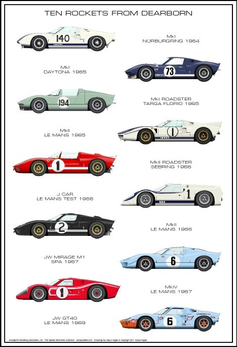 Rockets From Dearborn Ford Gt40 Autos Deportivos Coches