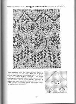 Photo of Heirloom knitting Sharon Miller шетландские ажурные узоры…