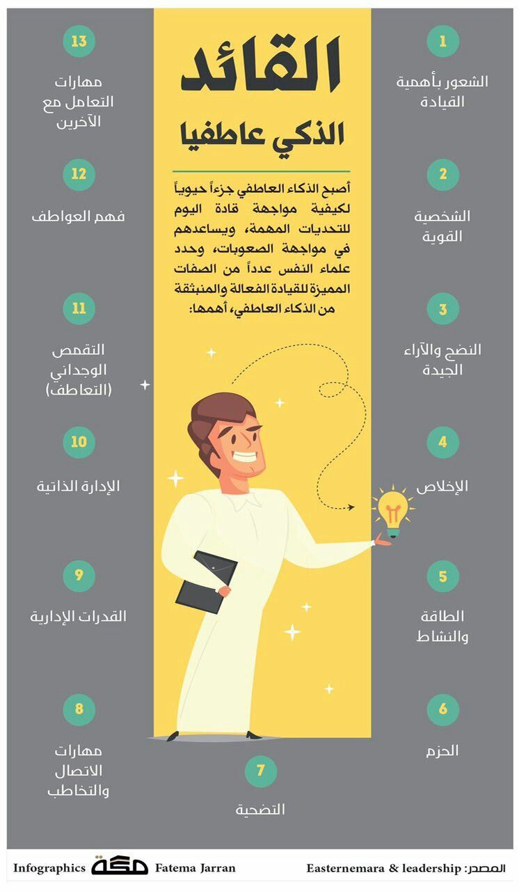 القائد الذكي عاطفيا Life Skills Self Development Positive Notes