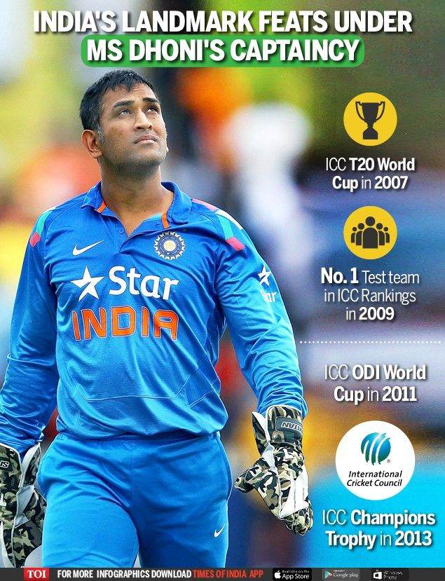 The Best Captain India Has Ever Seen Dhoni Captaincy Champions Trophy World Cup
