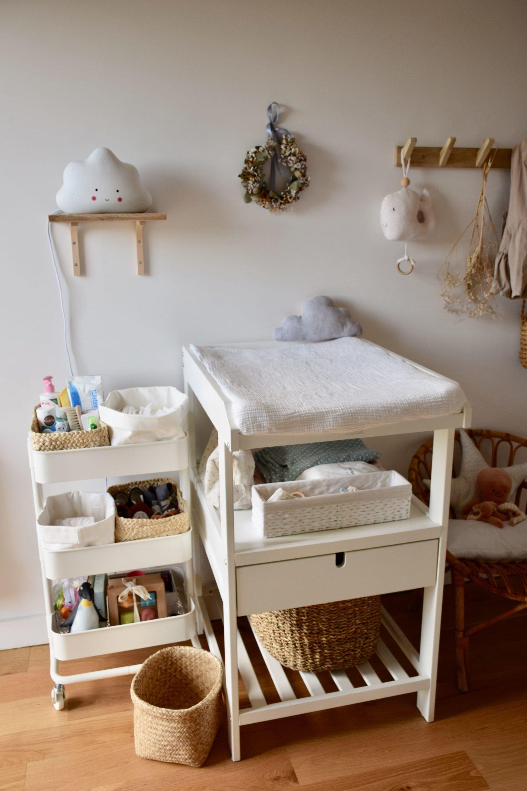Babyzimmer In 2020 Babyzimmer Babyzimmer Dekor Elternzimmer