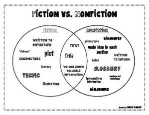 Fiction vs. Nonfiction Venn Diagram cut words apart, have