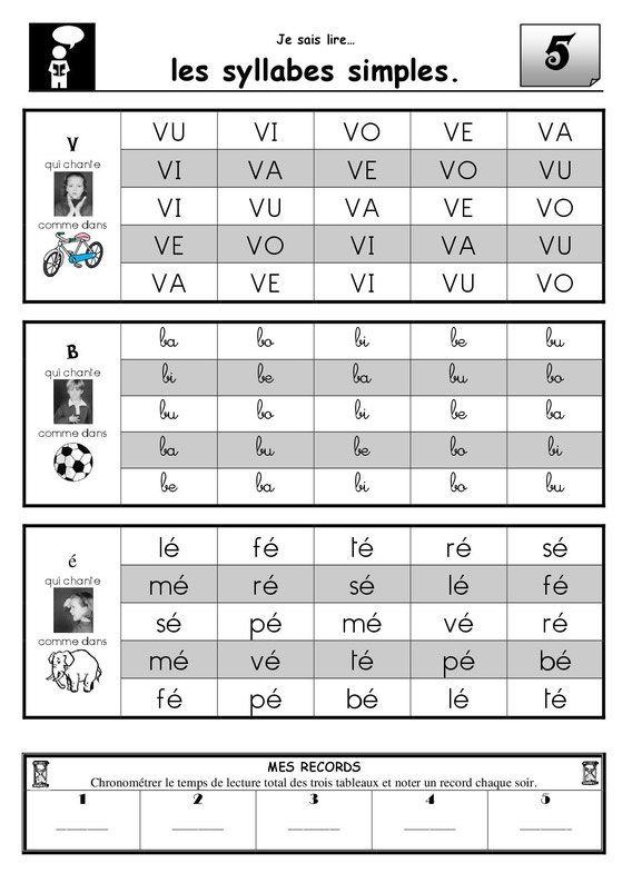 Sons simples : exercices | Combinatoire, Apprentissage de ...