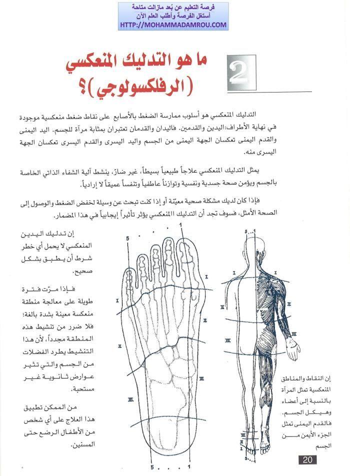 كتاب العلاج الشامل للجسم عبر تدليك اليدين والقدمين رفلكسولوجي Health Facts Fitness Book Qoutes Pdf Books Reading