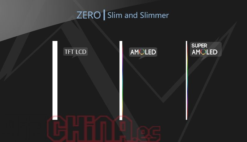 Novedad: Primicia: UMi Zero tendrá pantalla de 5.5 pulgadas Super AMOLED de Samsung