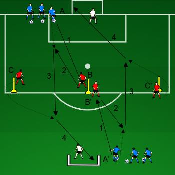 274.Entrainement de foot Passes et remises (exercice pour les U15, U17, U19 et séniors ...