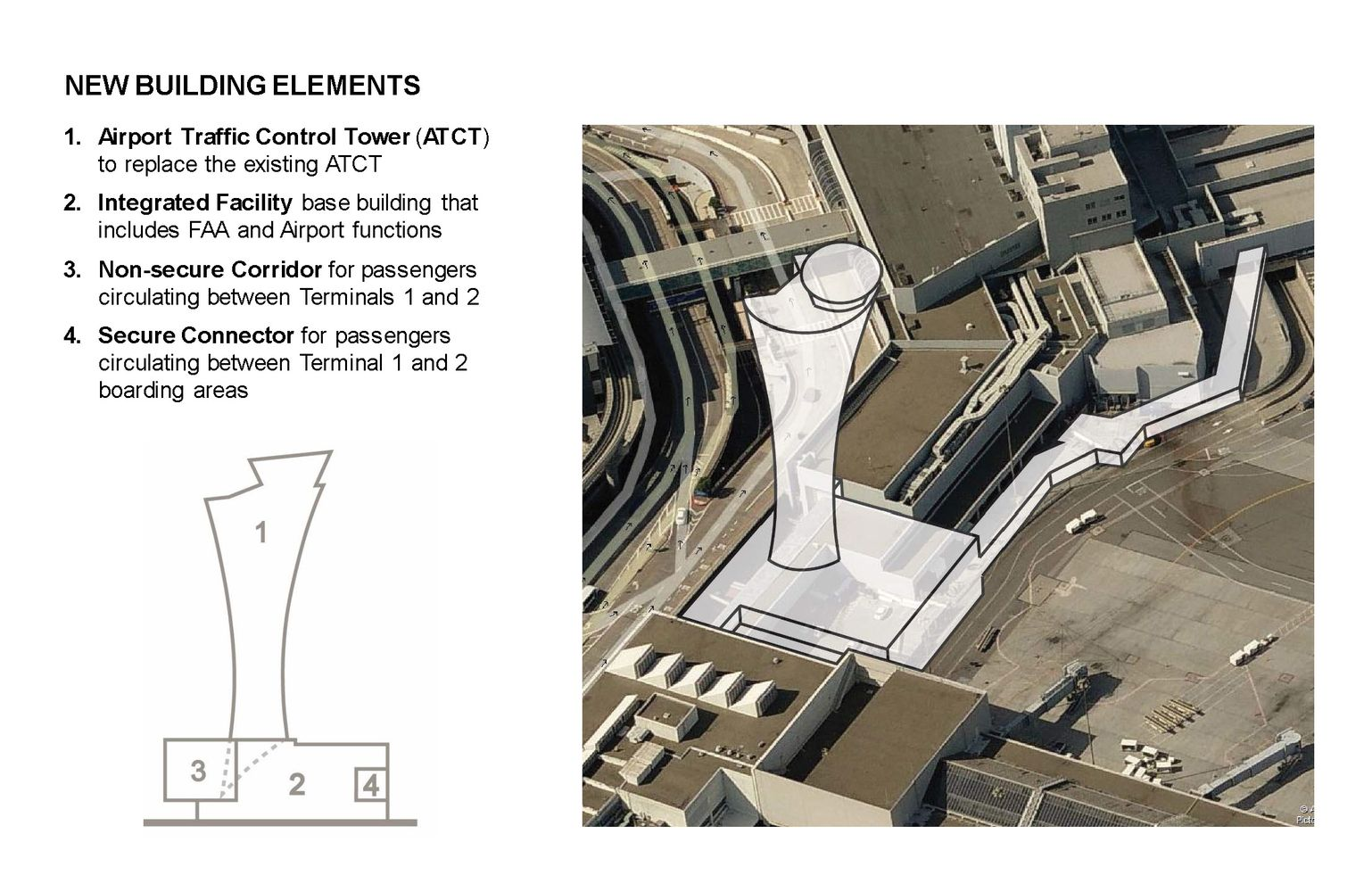 Gallery - SF Tower / HNTB Architecture - 14