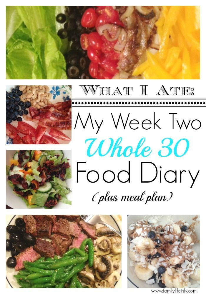 Paleo whole30 whole30 food whole30 menu plan whole30 paleo food menu plan breakfast lunch dinner what i ate on week 2 and 3 meal plan and a link to week forumfinder Image collections
