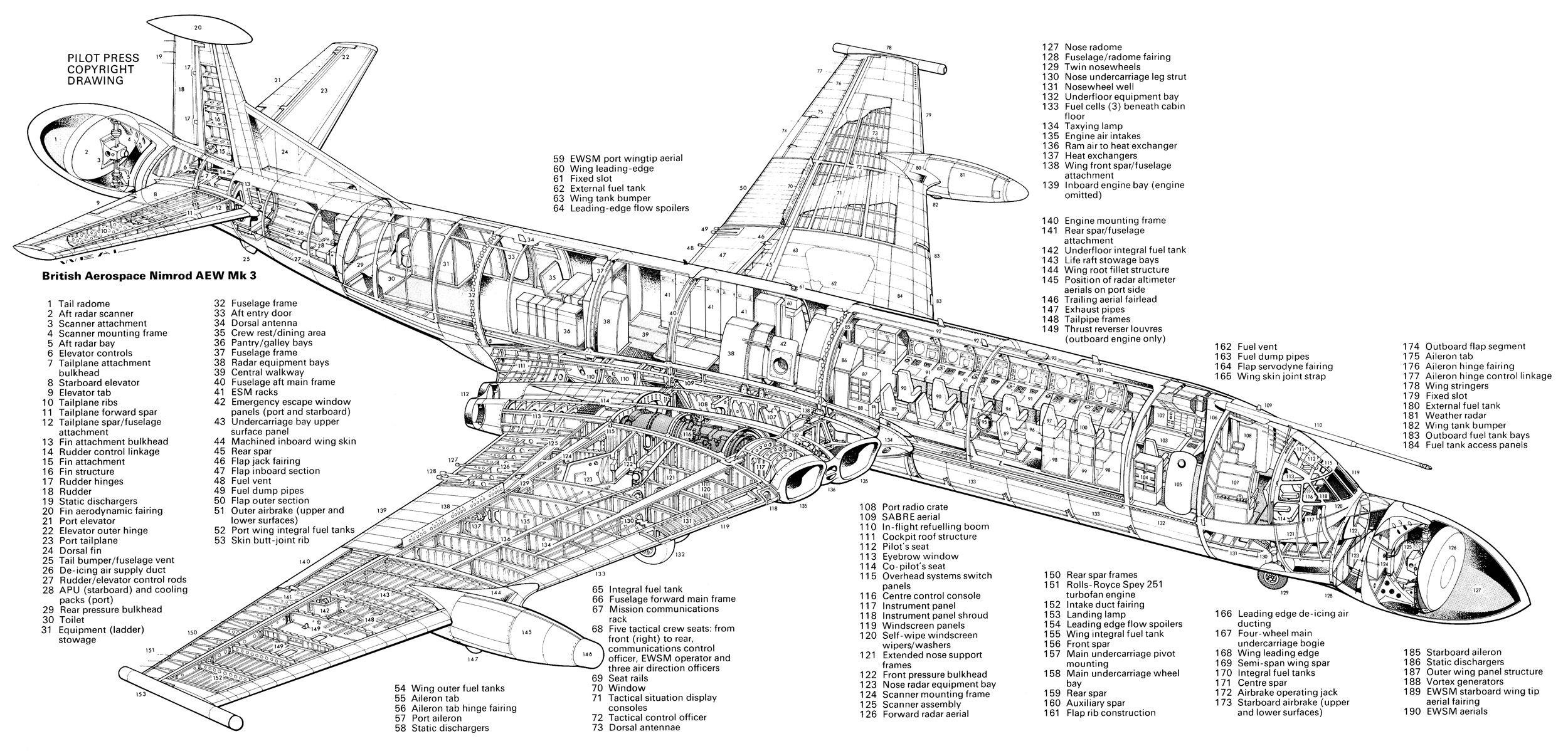 British Aerospace Nimrod Aew Mk 3