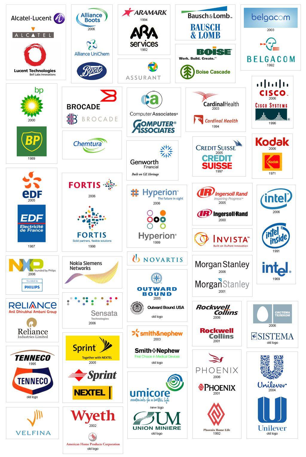 famous logos and their names | logo evolution - famous logos