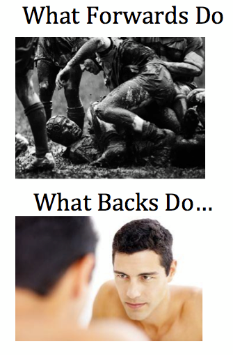 Backs Forwards Rugby Union Rugby Quotes Rugby Memes