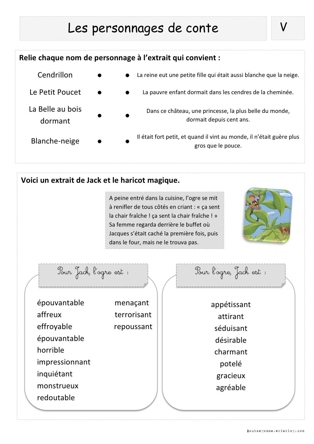 Mes fiches de vocabulaire - Dictionnaire cuisine francais ...
