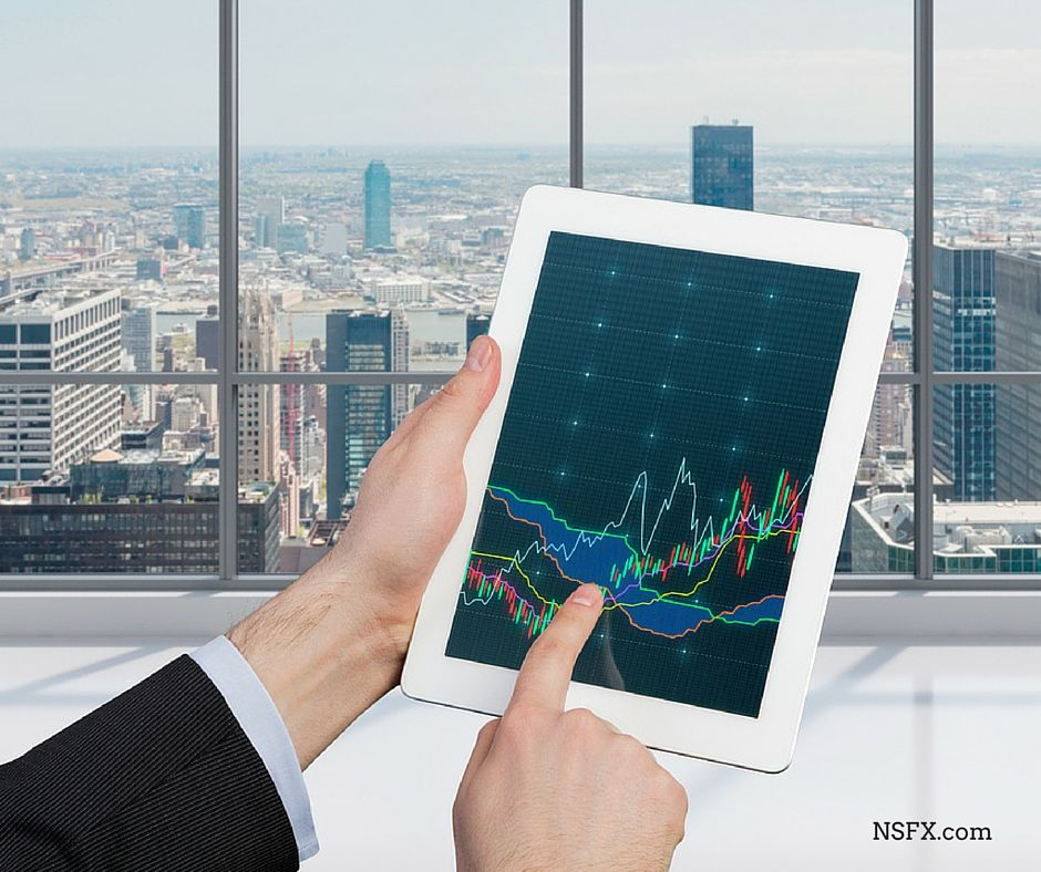 Best Forex trading platforms Marketing, Announcement