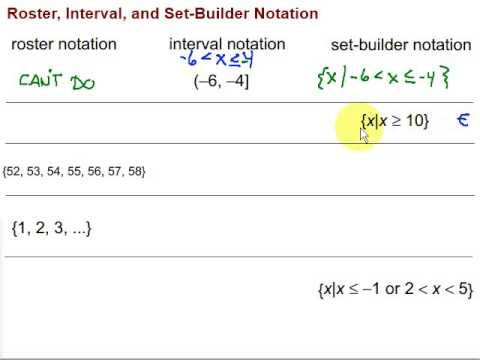 Roster Interval Set Builder Notation Graphing Inequalities Notations Sets Math