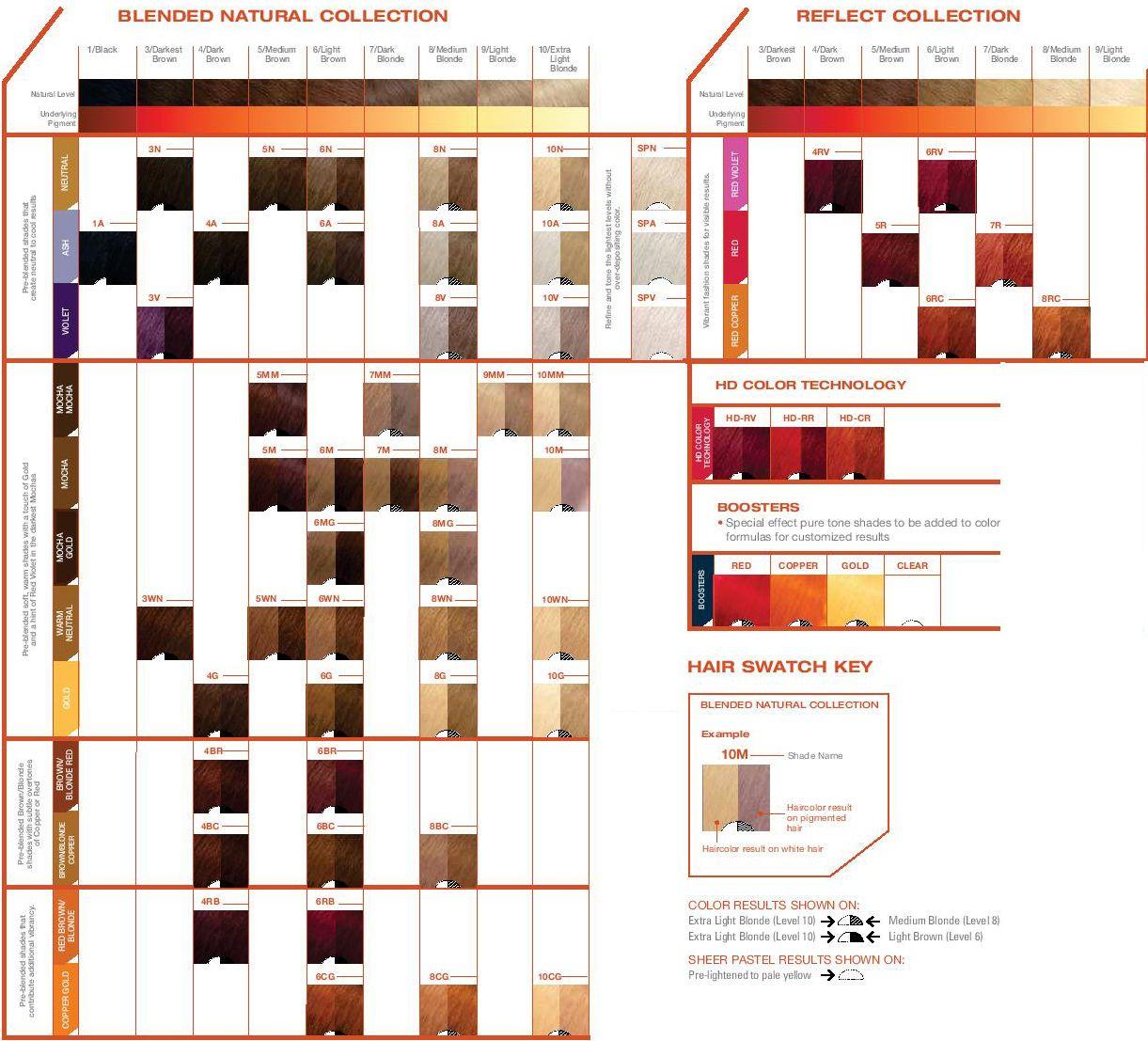 color sync matrix color n salon pinterest salons color sync matrix nvjuhfo Images