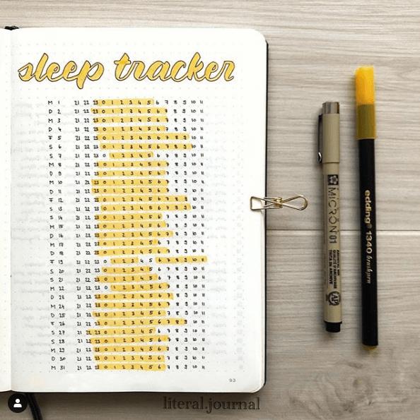 6 inspirierende Bullet Journal Ideen für mehr Selbstfürsorge in deinem Leben.