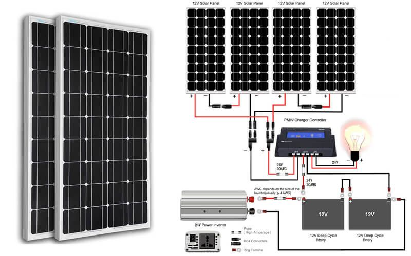 Do It Yourself Solar Panel Kits 10 Complete Solar Kits You Can Yourself Put Together To Make Off Grid Solar Solar Panels Solar Energy Panels Solar Panel Kits