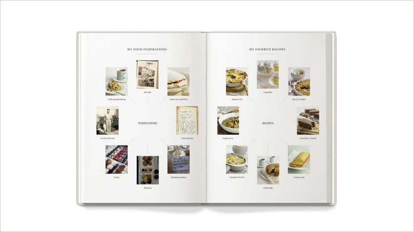 milk s create your own recipe book online templates import your