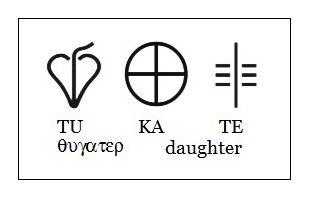 TUKATE = daughter