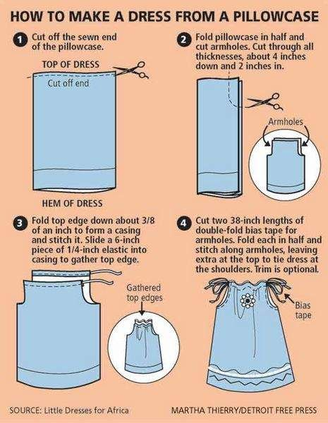 Pillowcase Dress Instructions I Can T Wait To Make These