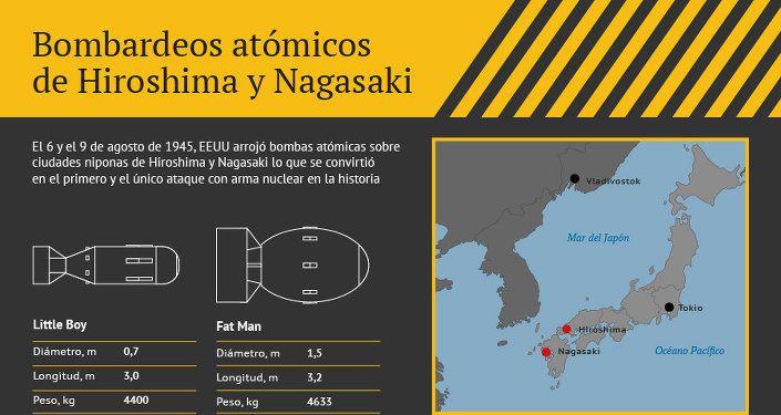 Hiroshima y Nagasaki, ¿matar para salvar?