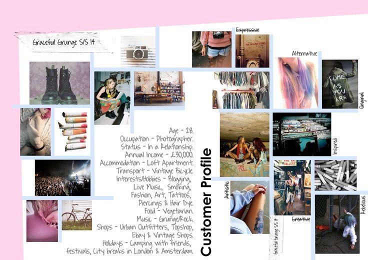 Fashion schools in canada 76