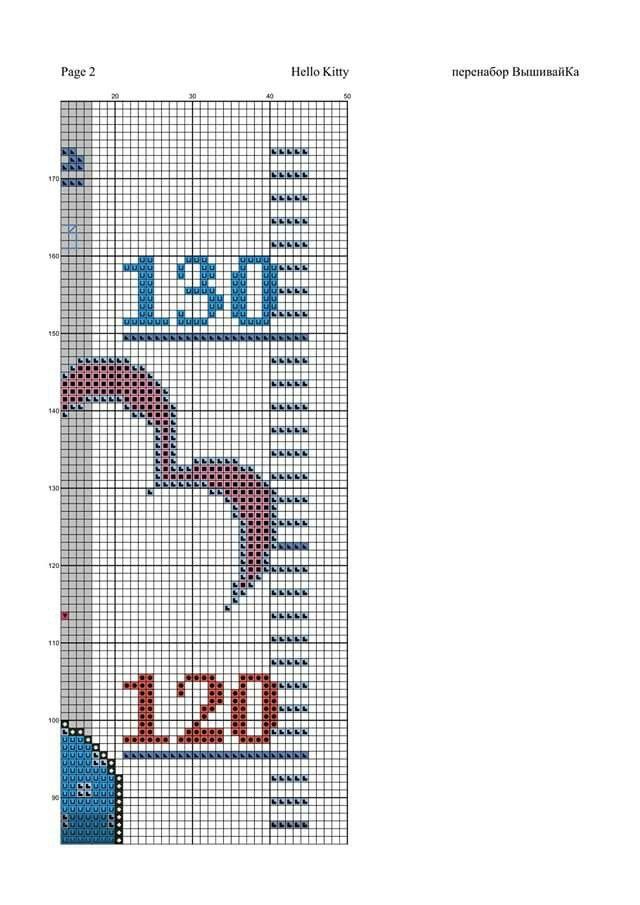 Pin De Susana Velasquez En Growth Chart Pinterest Hello Kitty