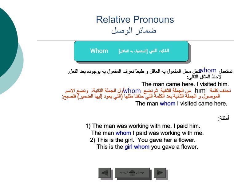 ضمائر الوصل Learn English Learning Arabic Relative Pronouns